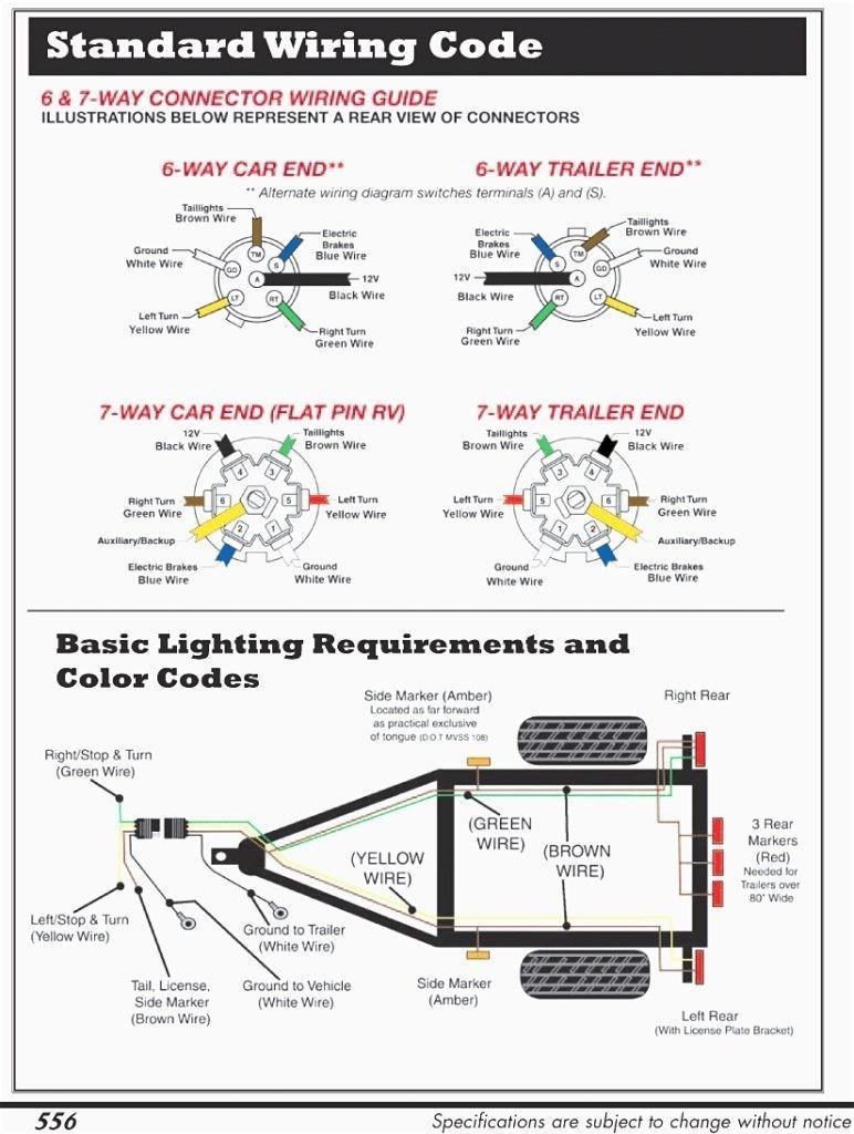 pollak 7 pin trailer connector wiring on 7 blade truck plug diagram