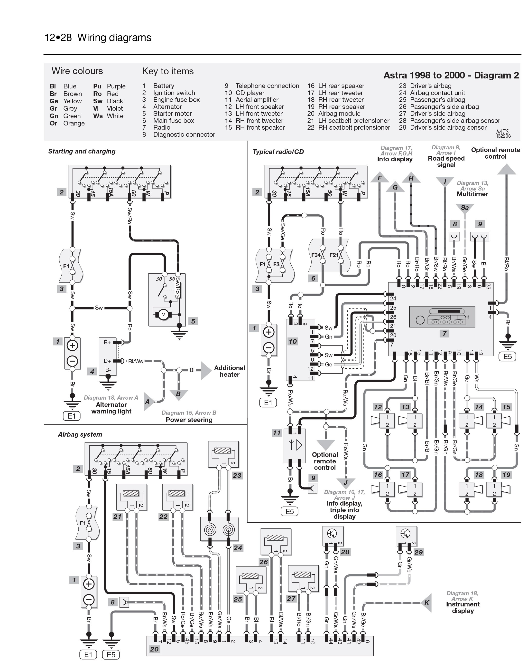 21 opel omega b fuse box diagram books of wiring diagram u2022 rh mattersoflifecoaching co opel corsa vauxhall zafira fuse box location wiring library