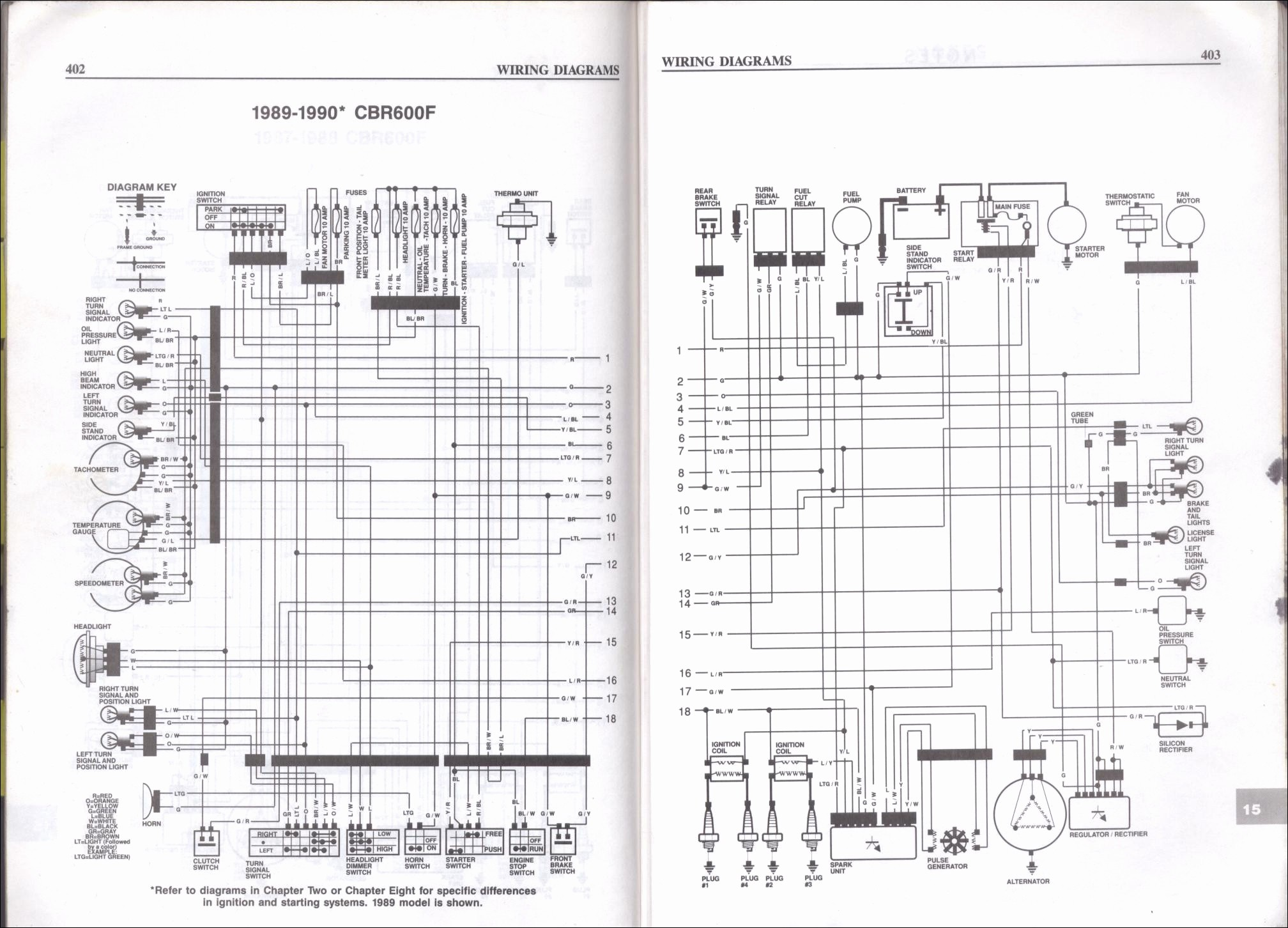 wiring diagram program wiring diagram software new wiring diagram honda c70 inspirationa index 0 0d 9g