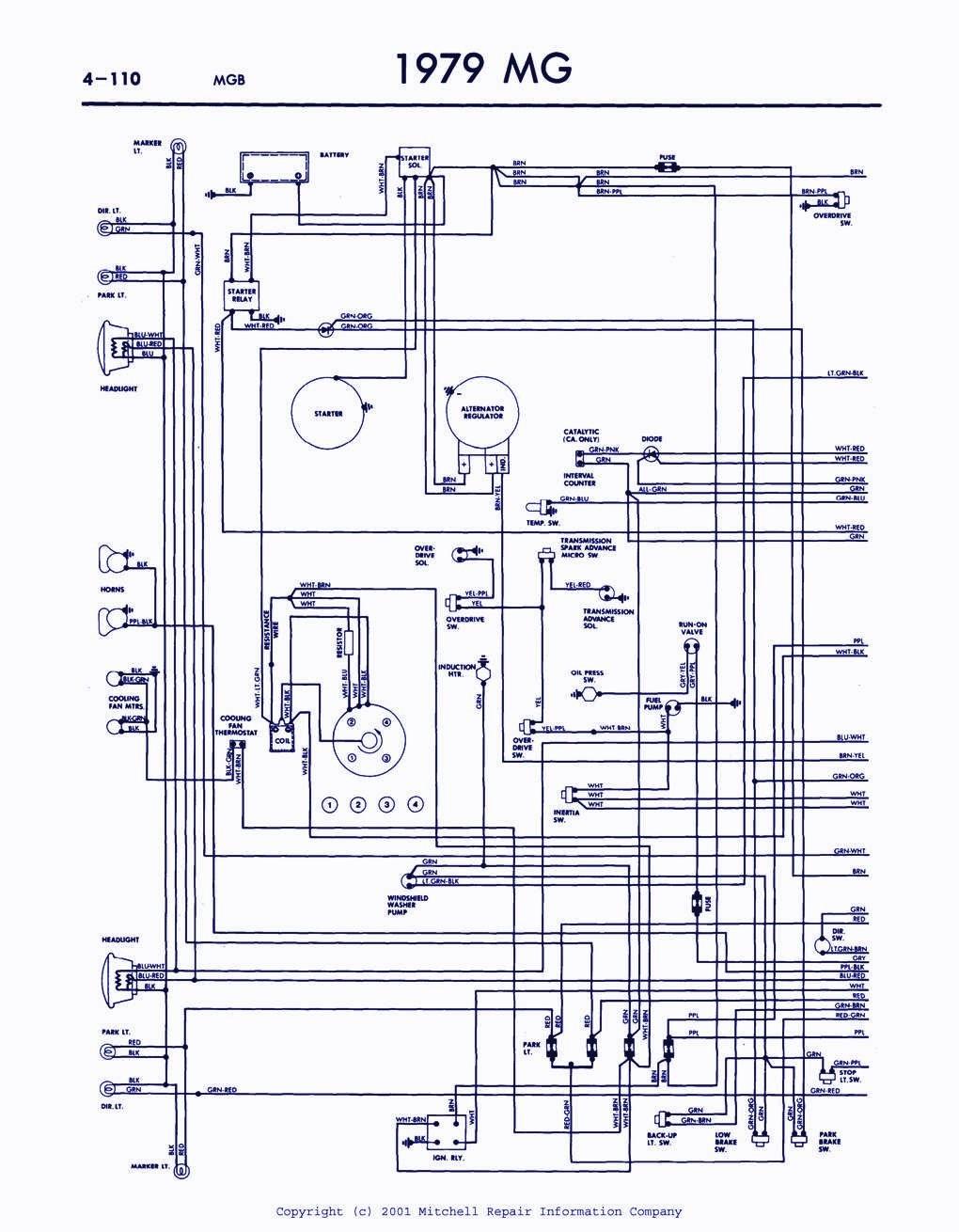 mg wiring diagram elegant 1976 mgb wiring diagram od wire center e280a2 of mg wiring diagram
