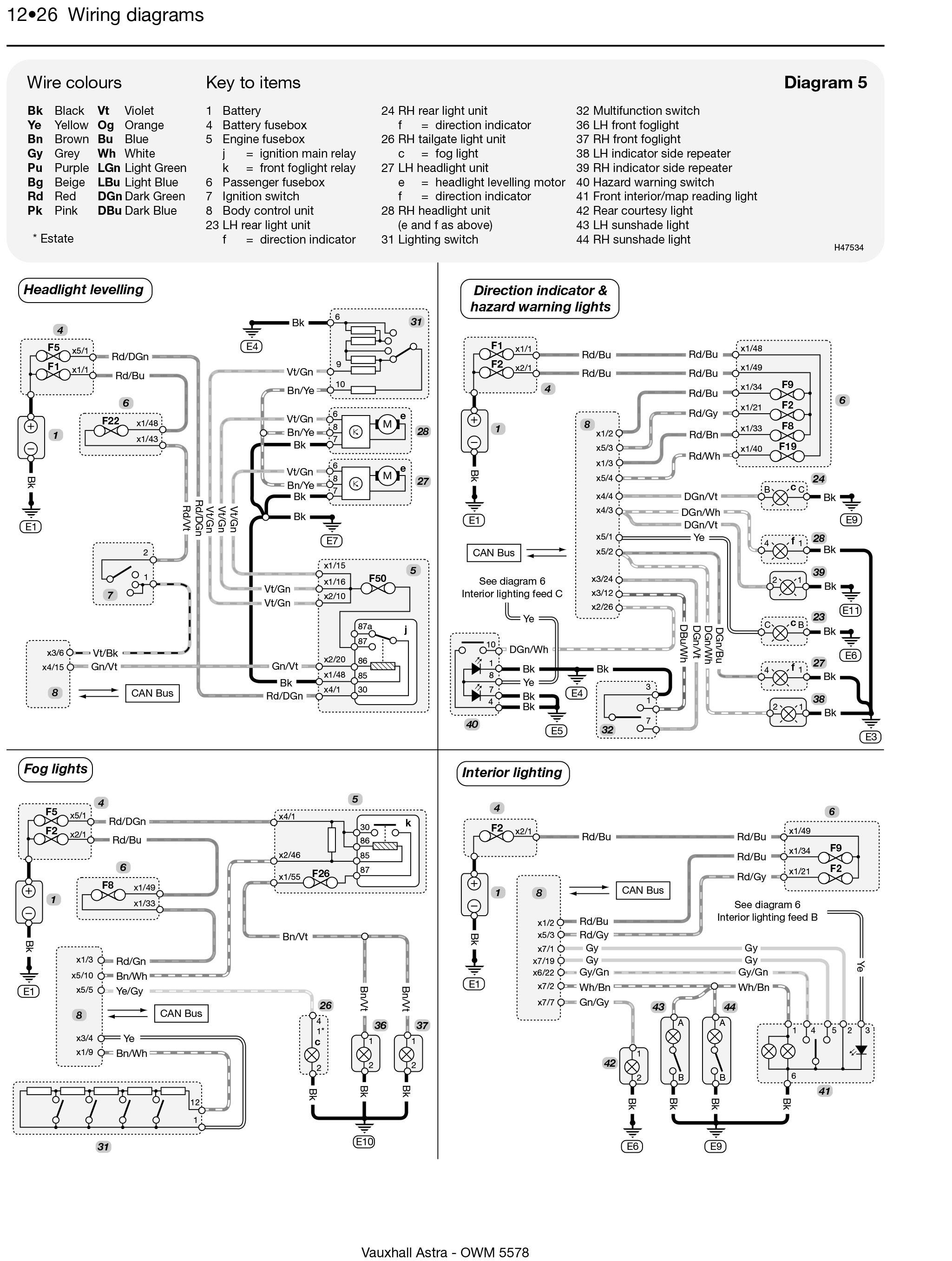 vauxhall vectra engine diagram vauxhall bo wiring diagram wiring diagram of vauxhall vectra engine diagram
