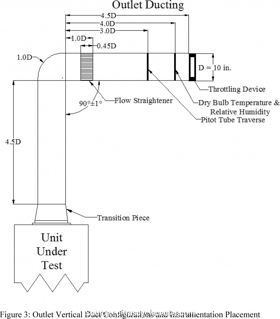 Tecumseh Wiring Diagram