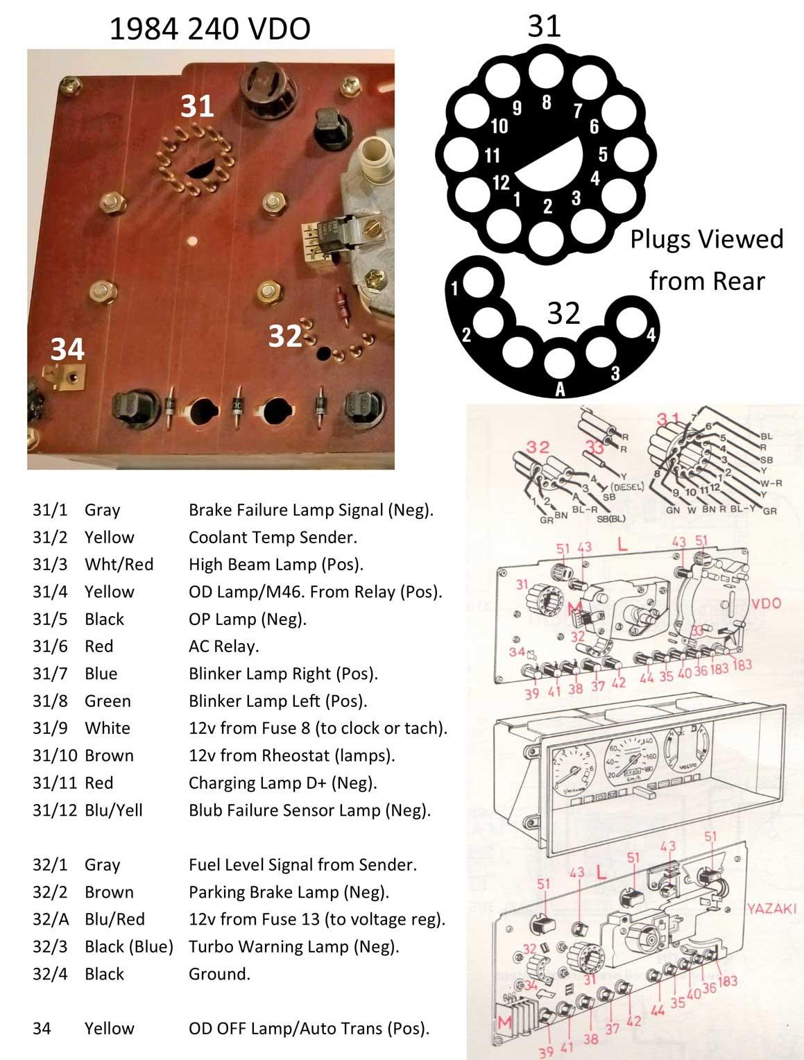 240instruments1984 01med