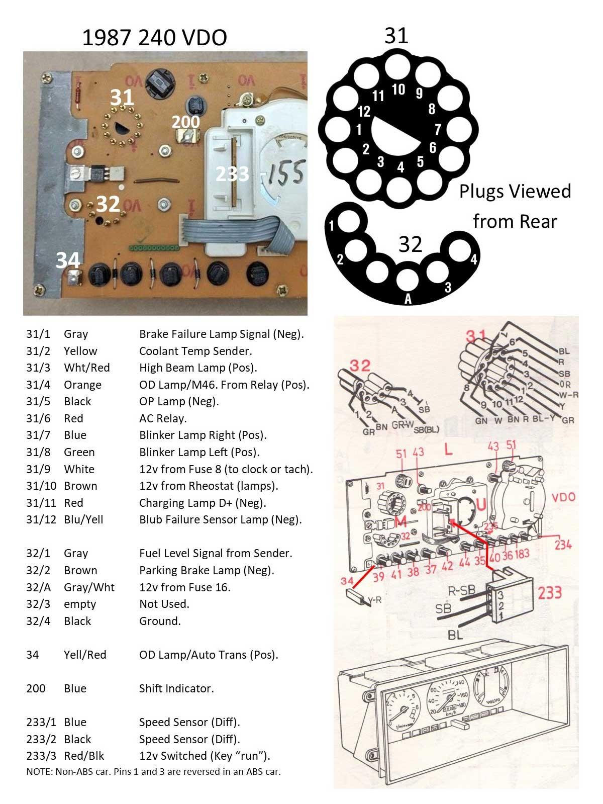 240instruments1987 01med