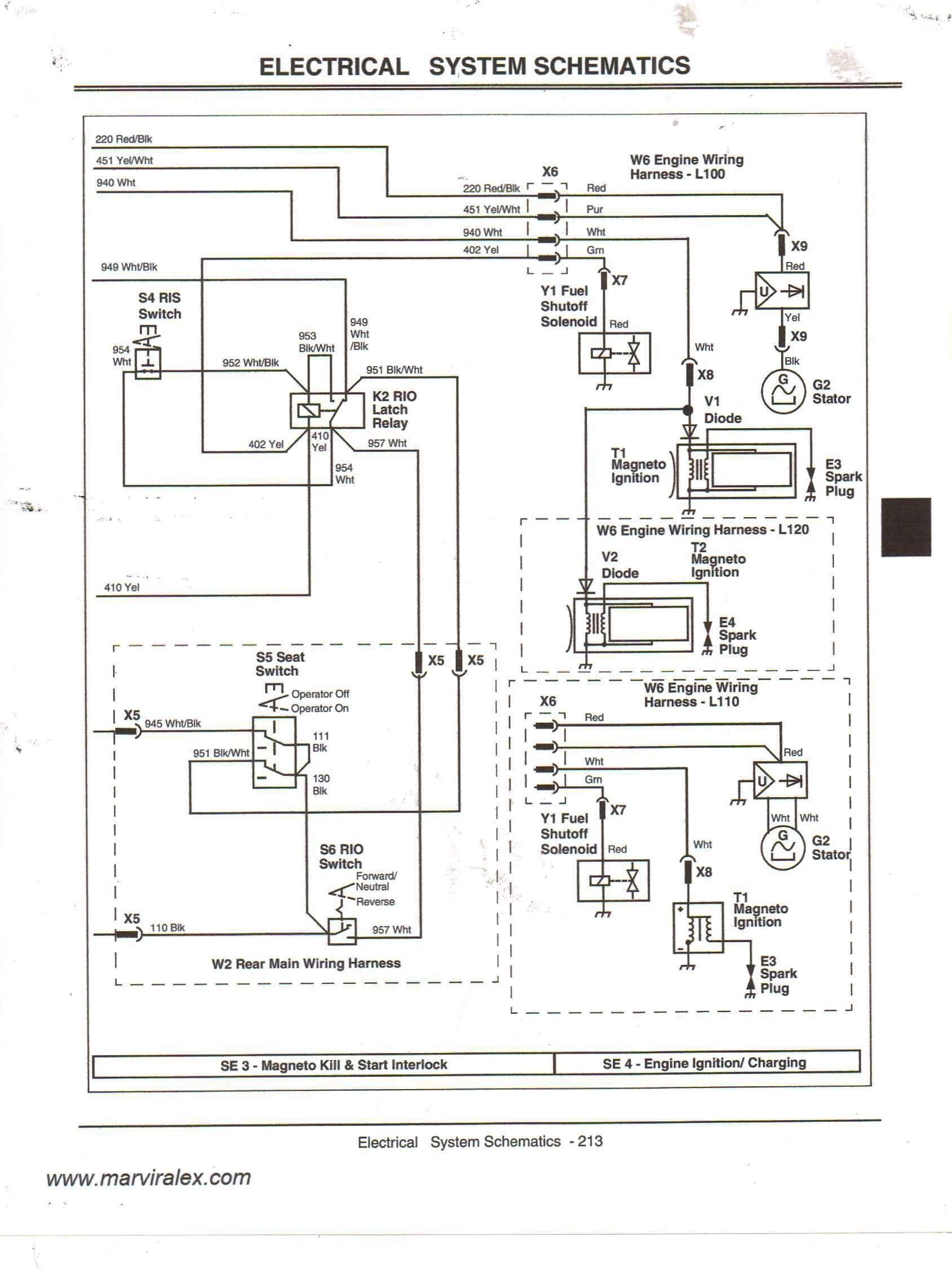 john deere gator wiring diagram awesome peg perego gator hpx wiring diagram wiring diagram of john deere gator wiring diagram