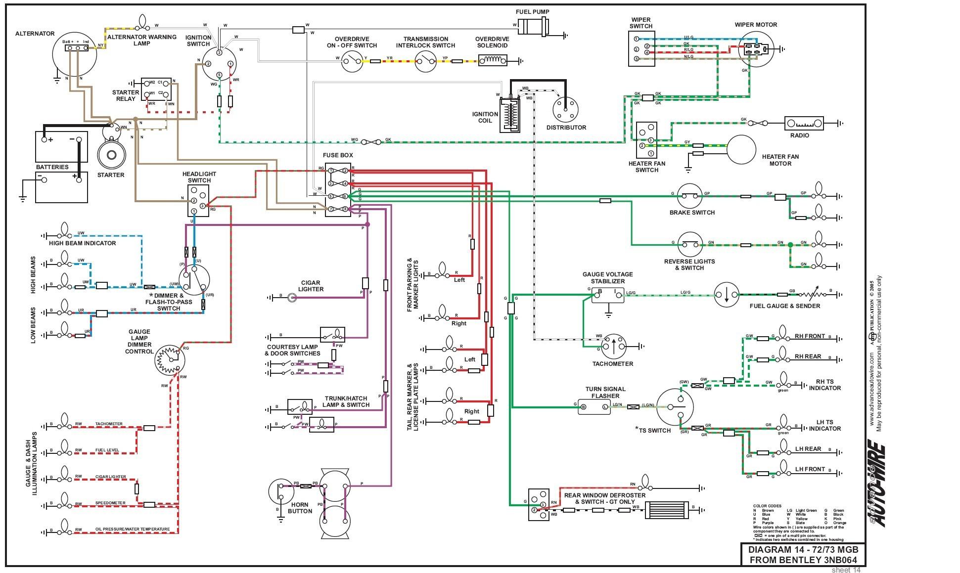 bendpak lift wiring diagram basic electronics wiring diagram