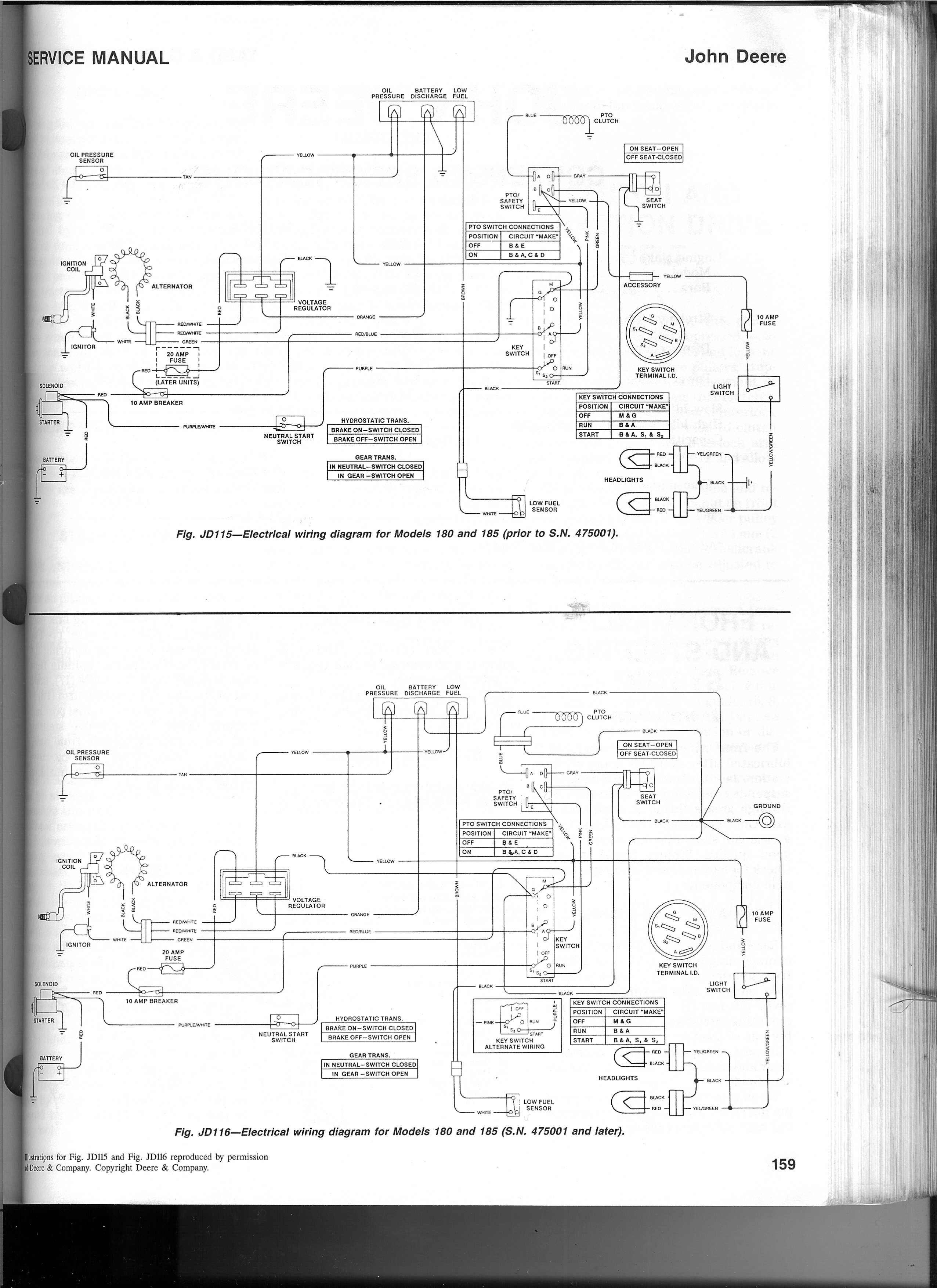 john deere 185 wiring schematic online wiring diagram