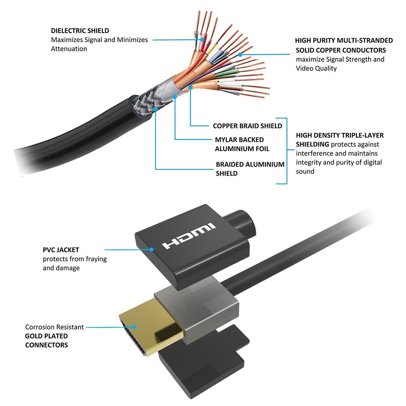 4K Slim HDMI Cable 1024x1024 2x