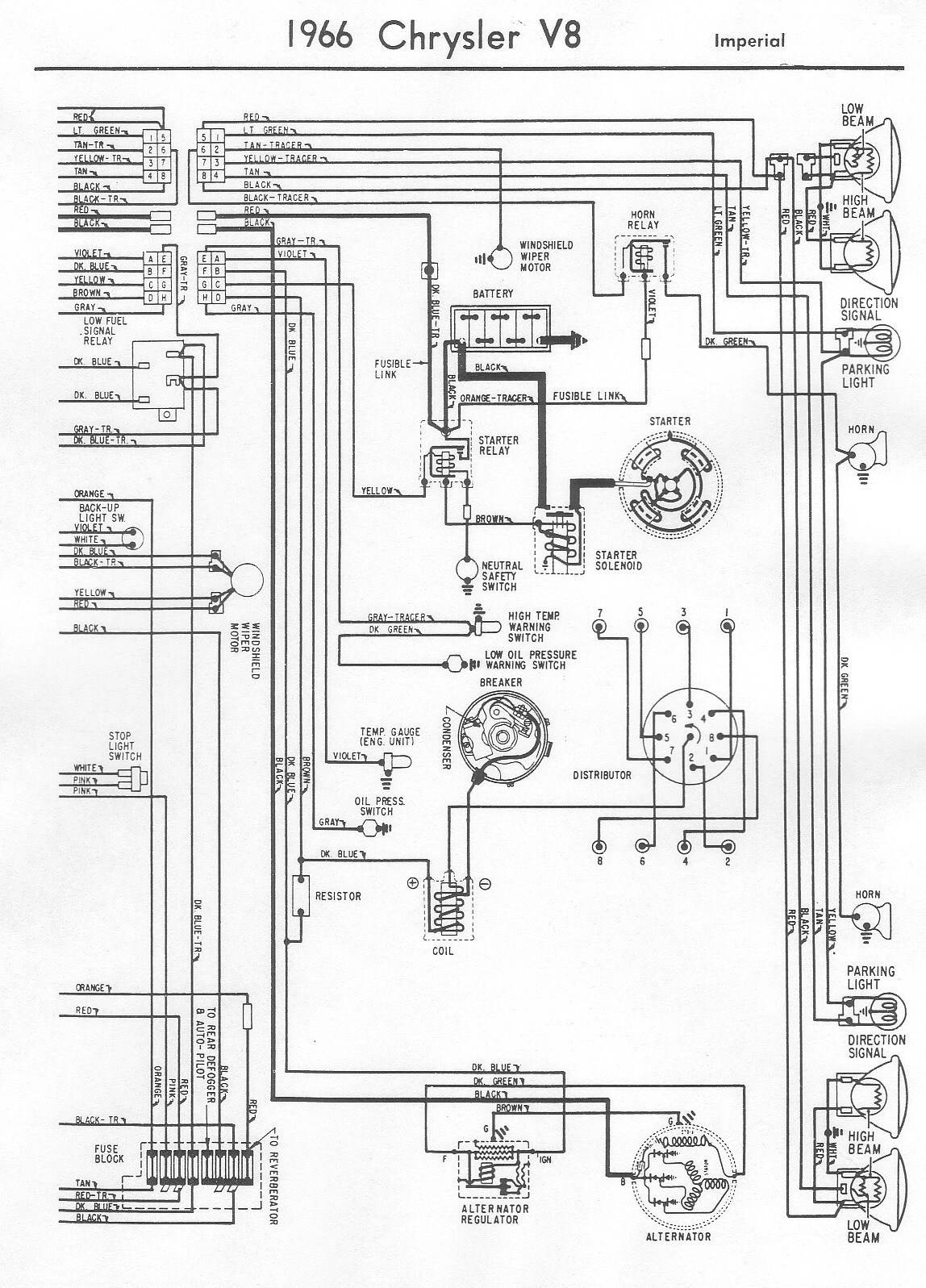 5deb13ce9829b8ea free auto wiring diagram 1970 plymouth belvedere gtx road runner and satellite engine JPG