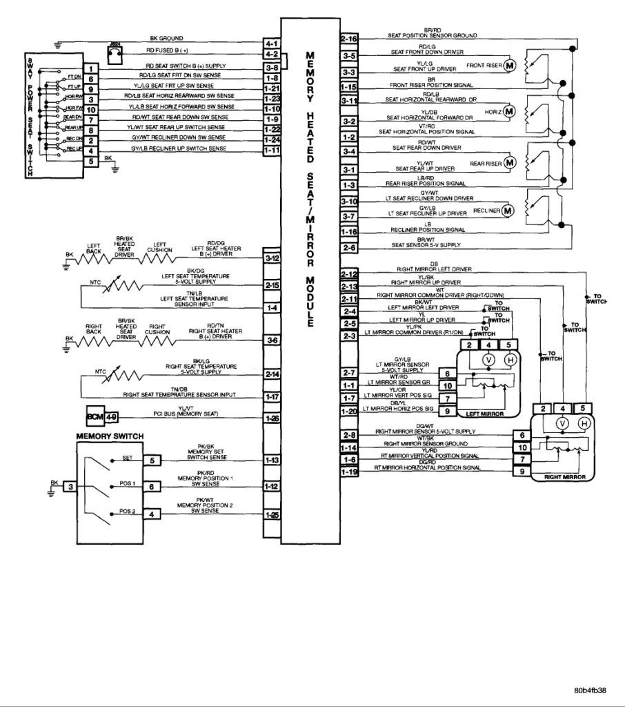 Wiring Diagram For 2014 Dodge Grand Caravan Radio