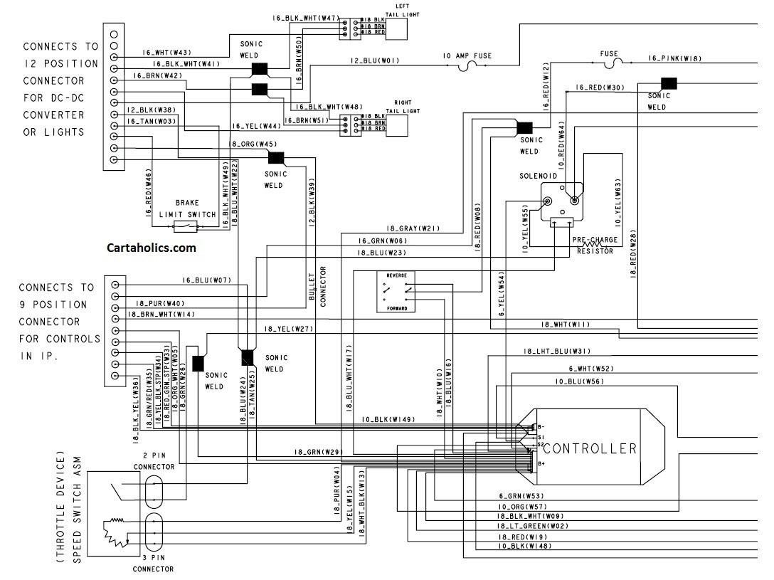 club golf cart fuse diagram wiring diagram article review