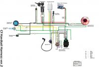 Wiring Diagram for A Chinese 110 atv Awesome 110 atv Wiring Schematics Wiring Diagrams Schematics