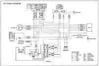 Wiring Diagram for Gas 99 Club Car Voltage Regulator Best Of Gem Wiring Diagrams Wiring Diagram Data
