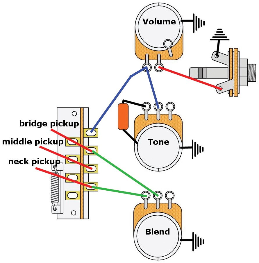 Jul19 PG CLM Mod Garage Fig2 WEB