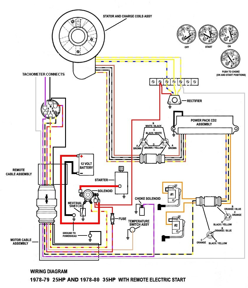 yamaha 50 hp outboard wiring diagram wiring diagram