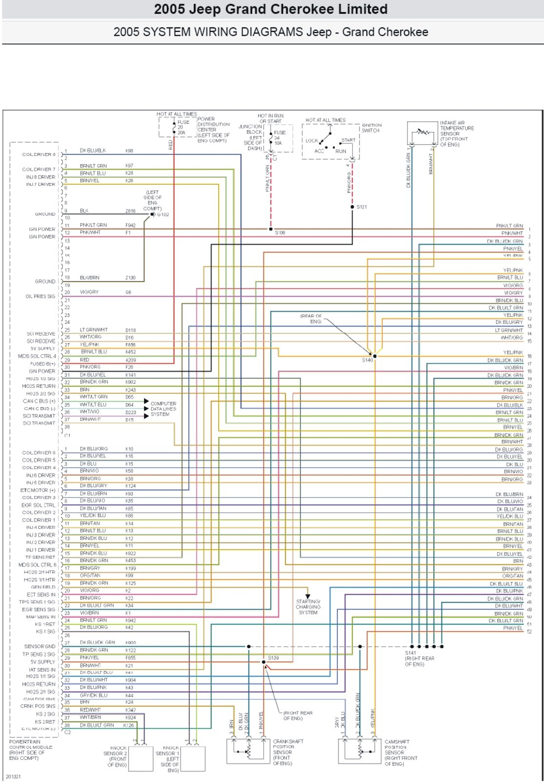 2005 SYSTEM WIRING DIAGRAMS Jeep Grand Cherokee