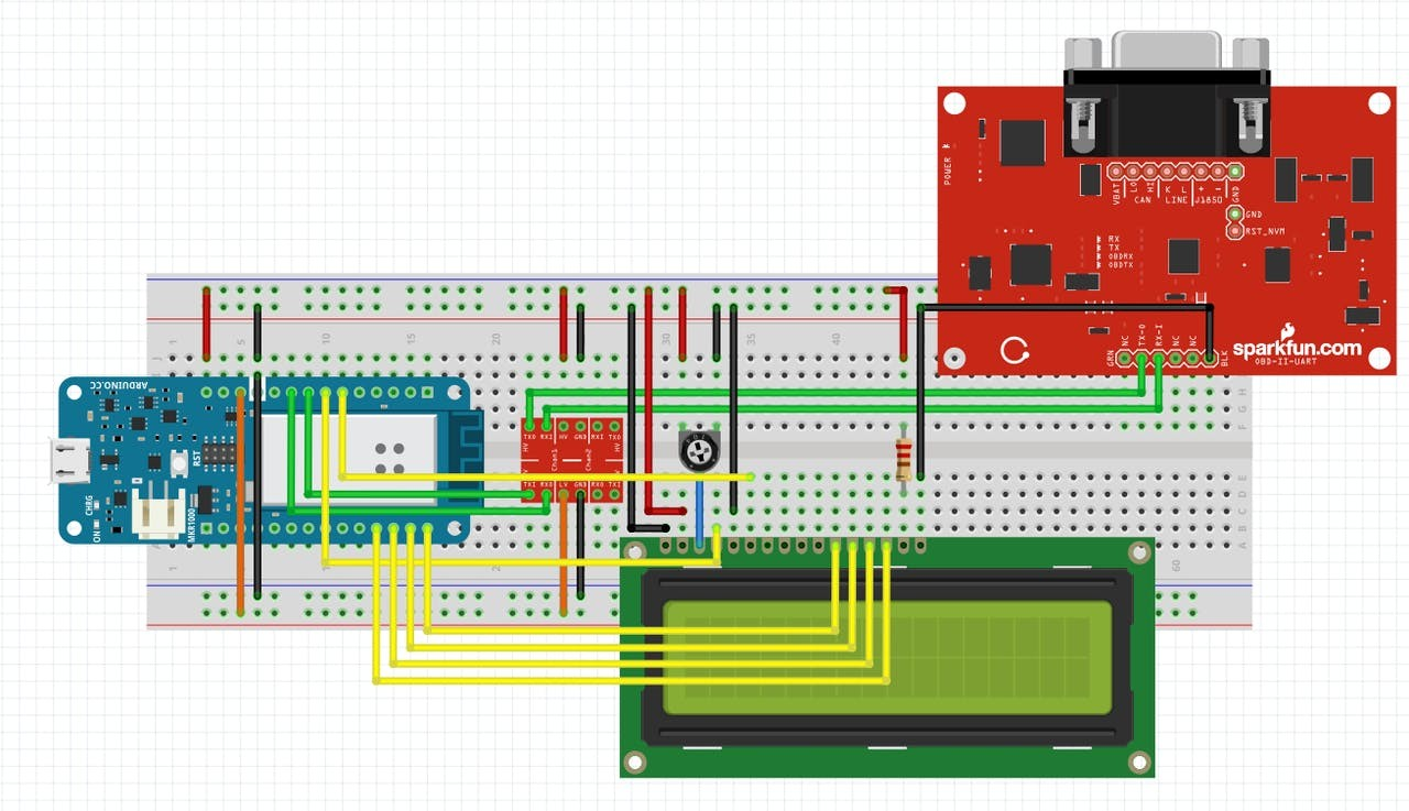 iot4car connection frizling 6SxJxYPg1T PNG