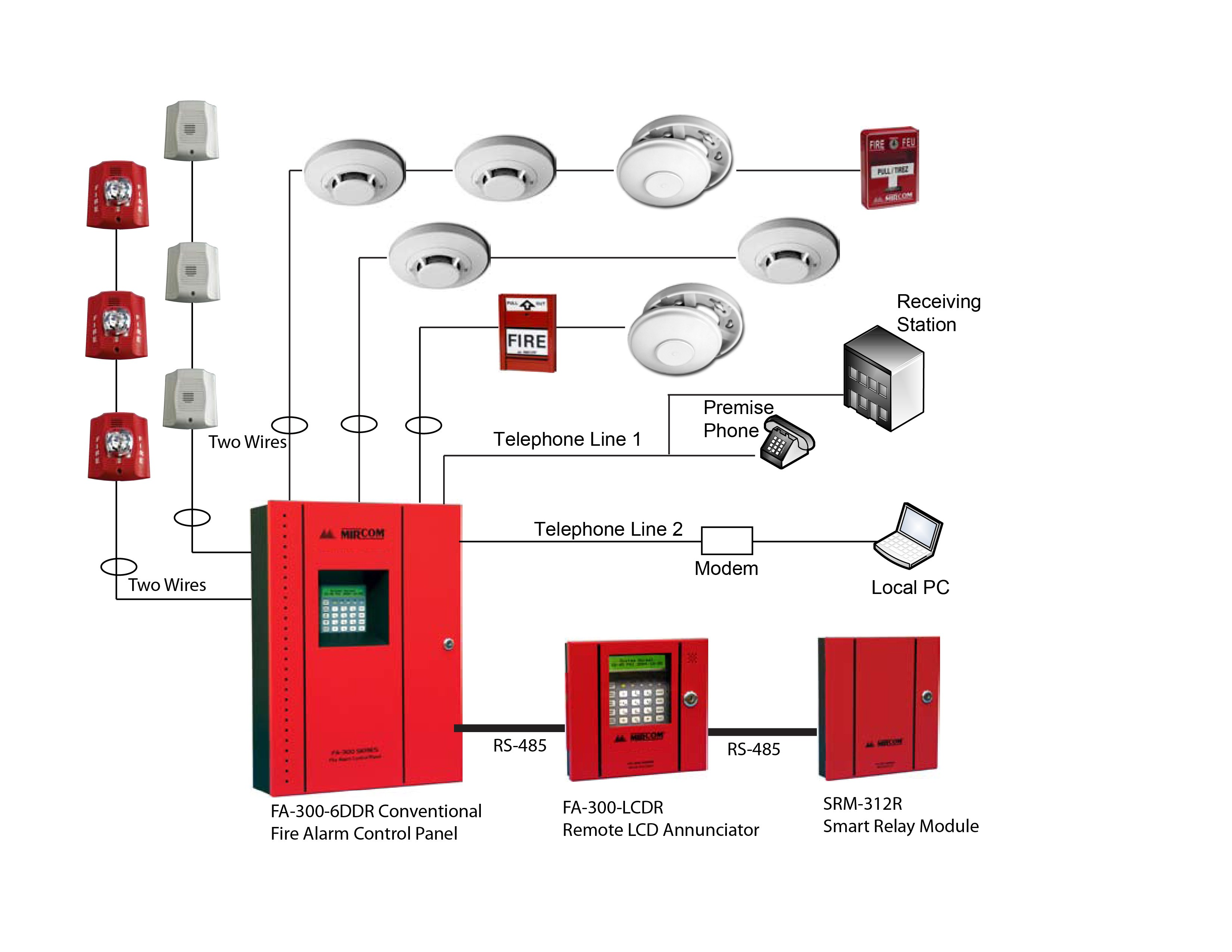 Mir Conventional Panel wiring diagram