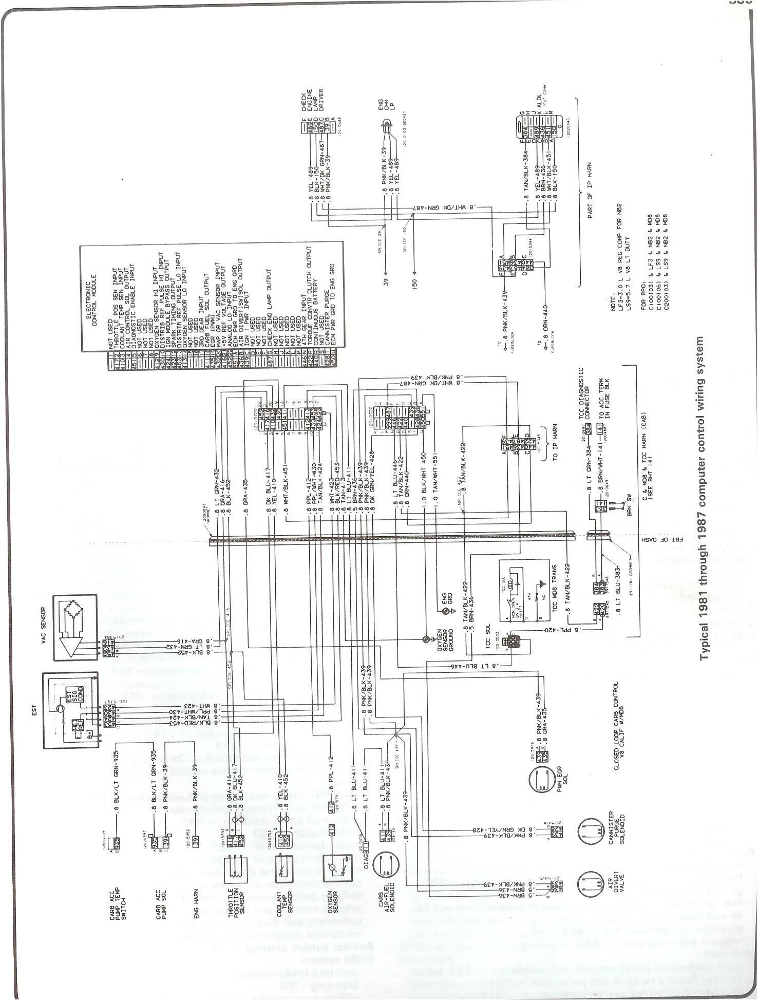 2004 chevy silverado instrument cluster wiring diagram plete 73 87 diagrams rh forum 87chevytrucks 1966 wire harness a 1998 gauge