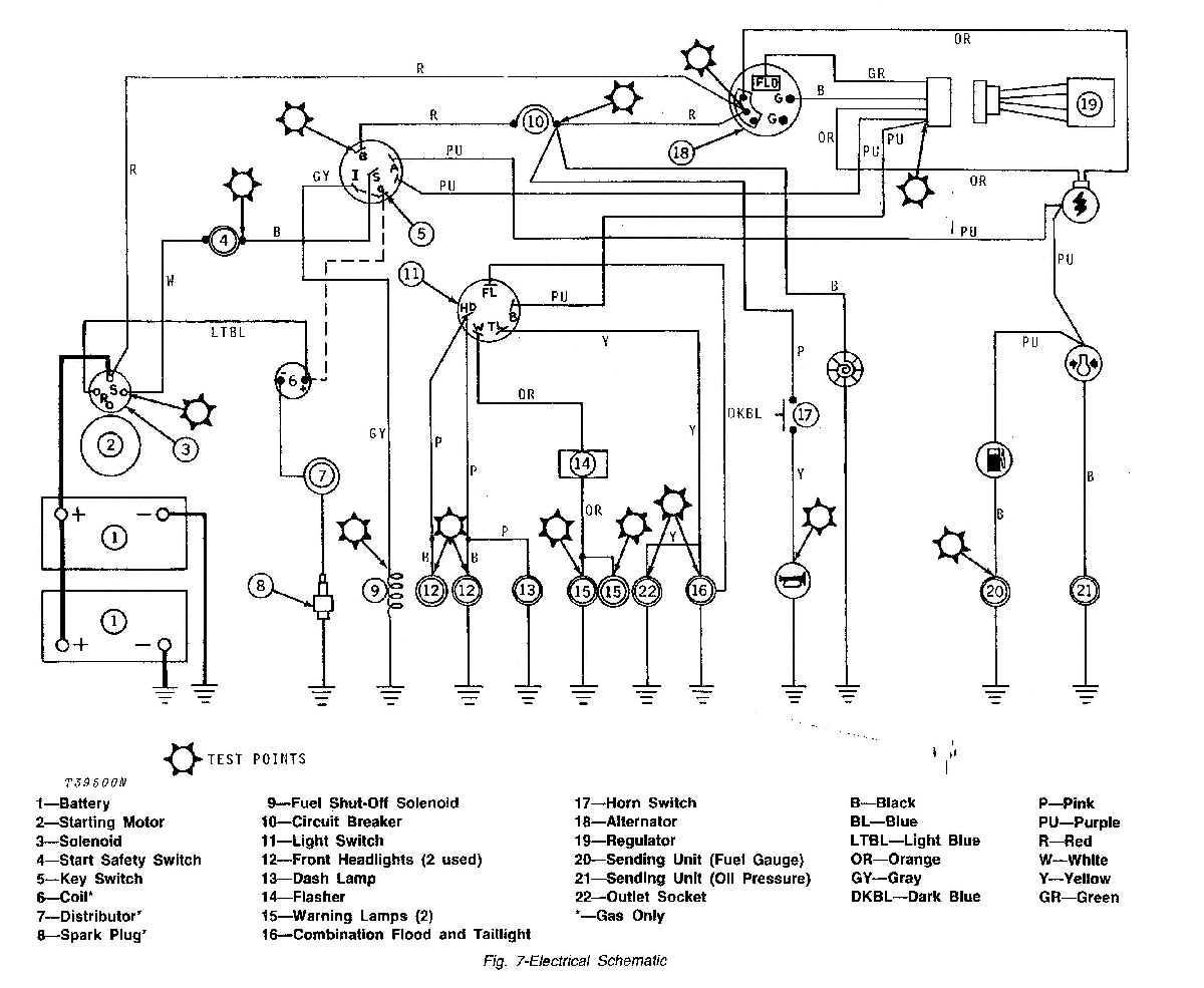 john deere pg 469 300b wiringsm