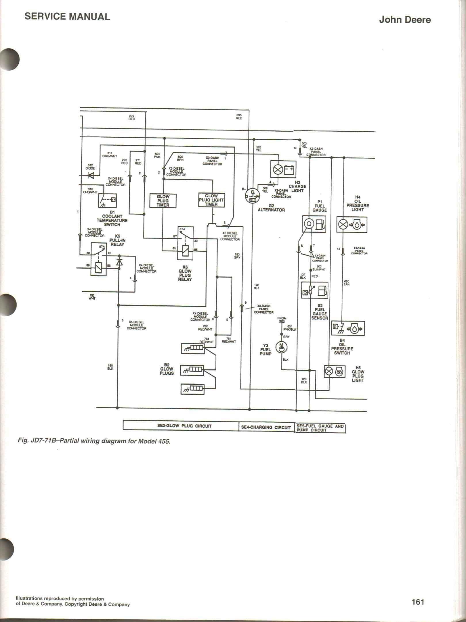john deere gator 6x4 wiring diagram wiring diagram for john deere gator 6x4 save ausgezeichnet gator 6x4 seldiagramm fotos schaltplan serie 16h