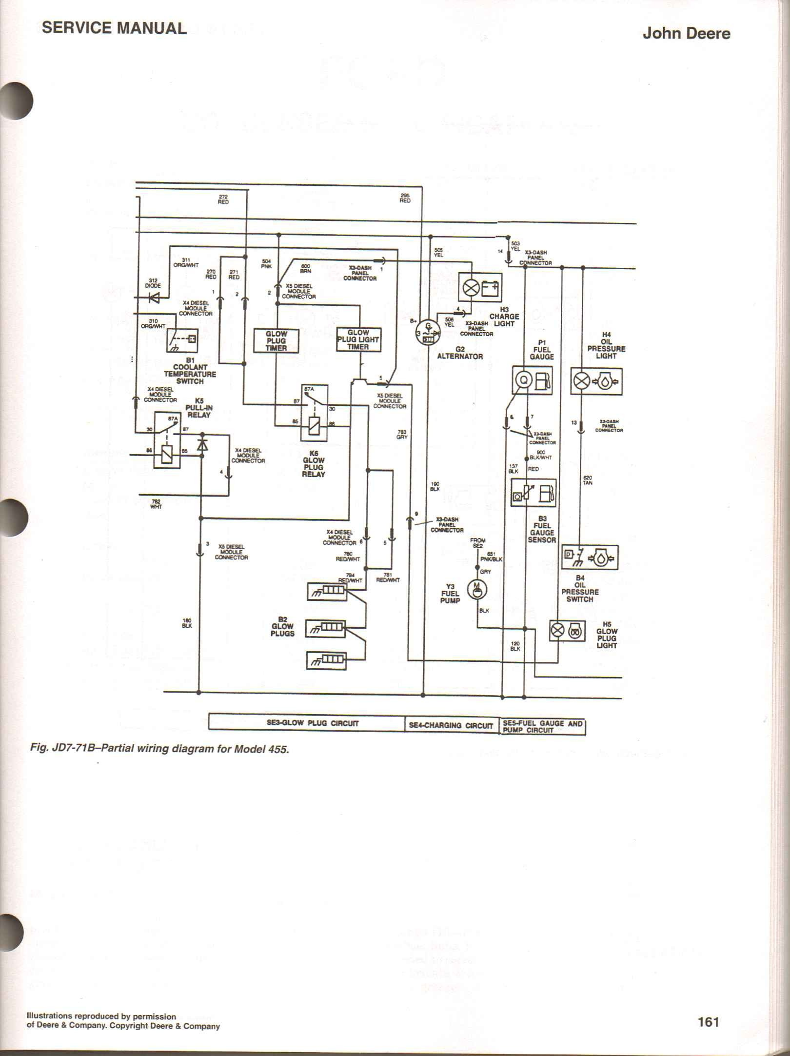gage rampampr spreadsheet of john deere 4020 wiring diagram fuel gauge or gage rampr spreadsheet
