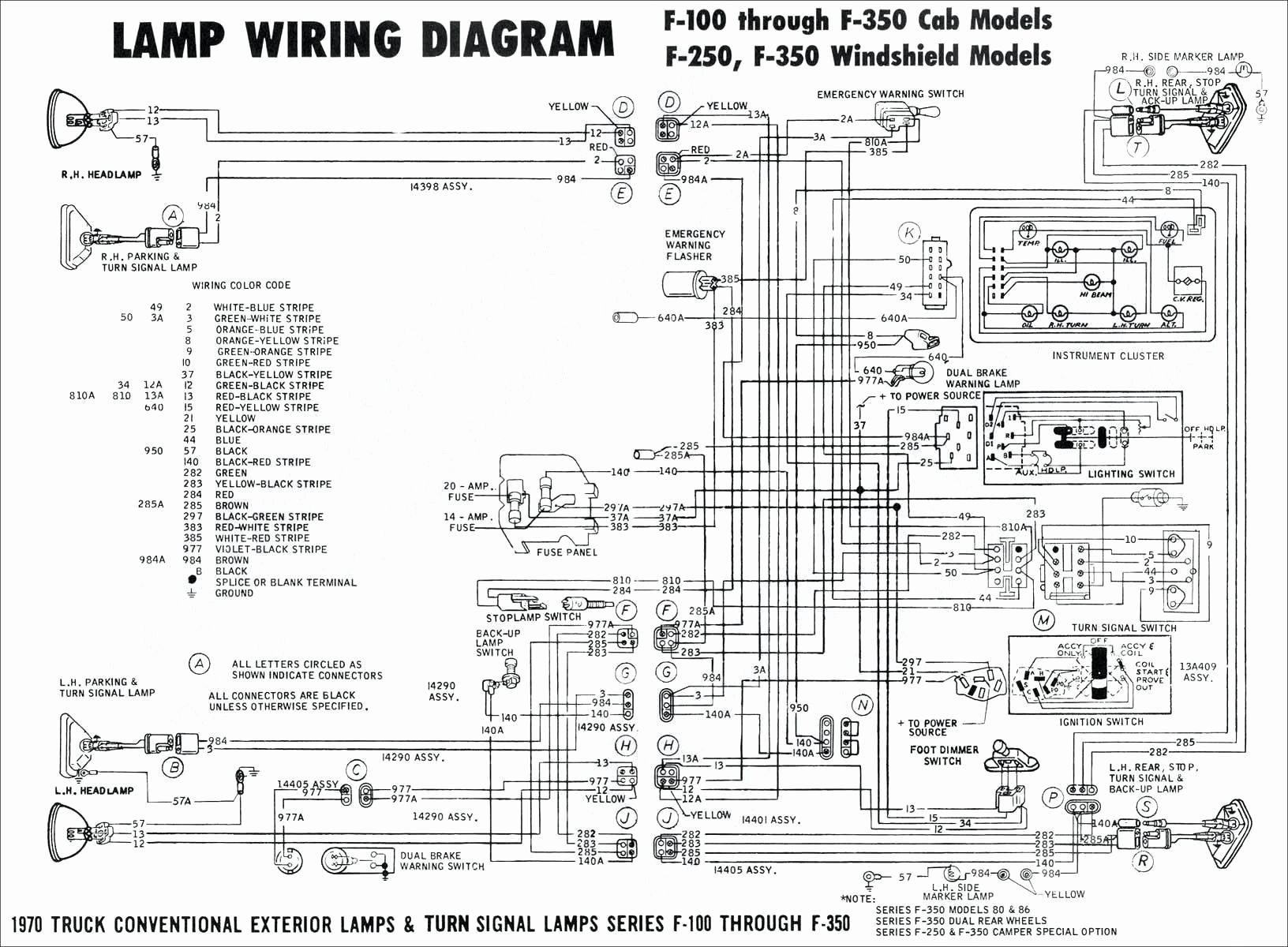 gage rampampr spreadsheet for john deere 4020 wiring diagram fuel gauge then gage rampr spreadsheet