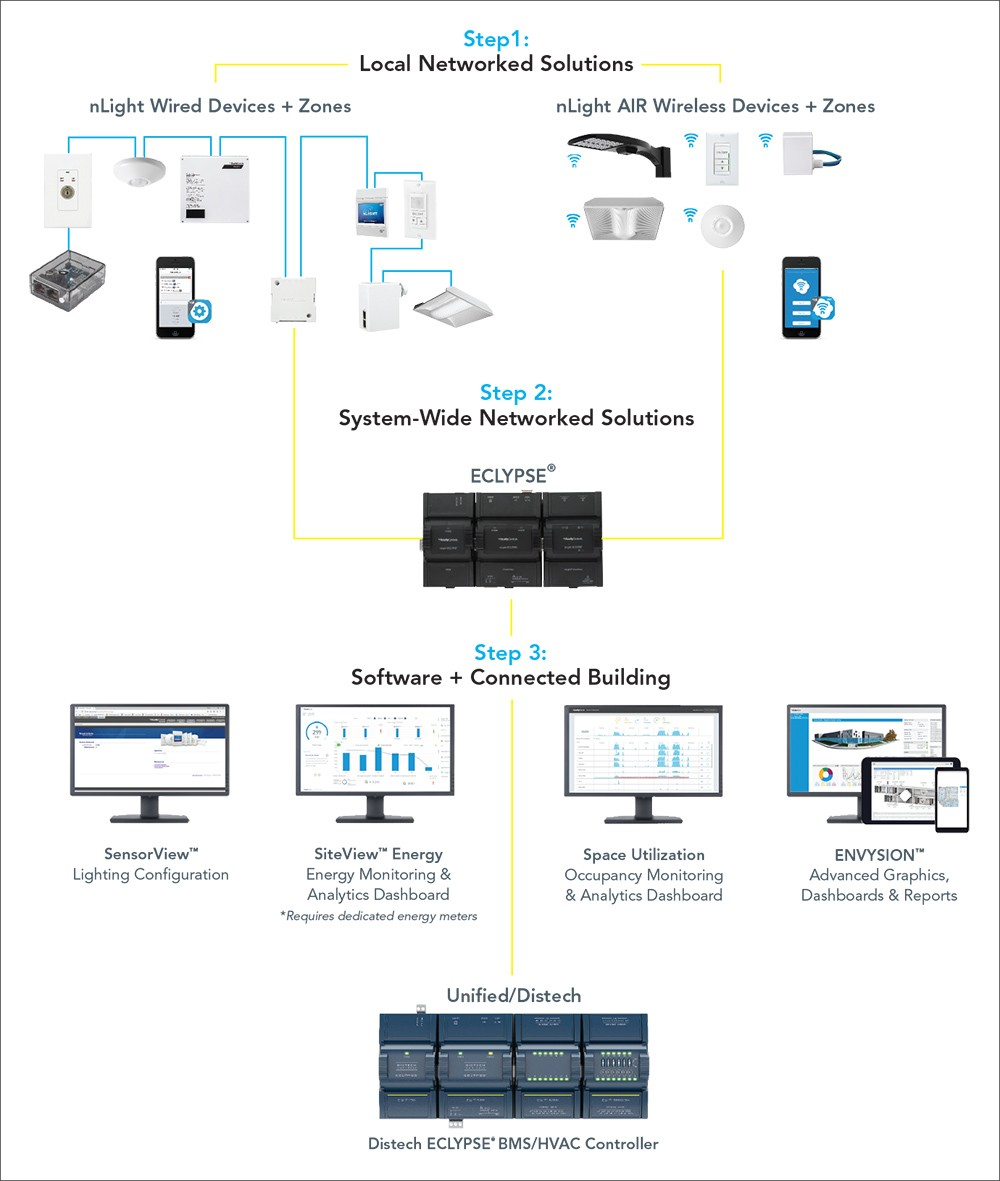 nlight systems page graphic 1000x1181