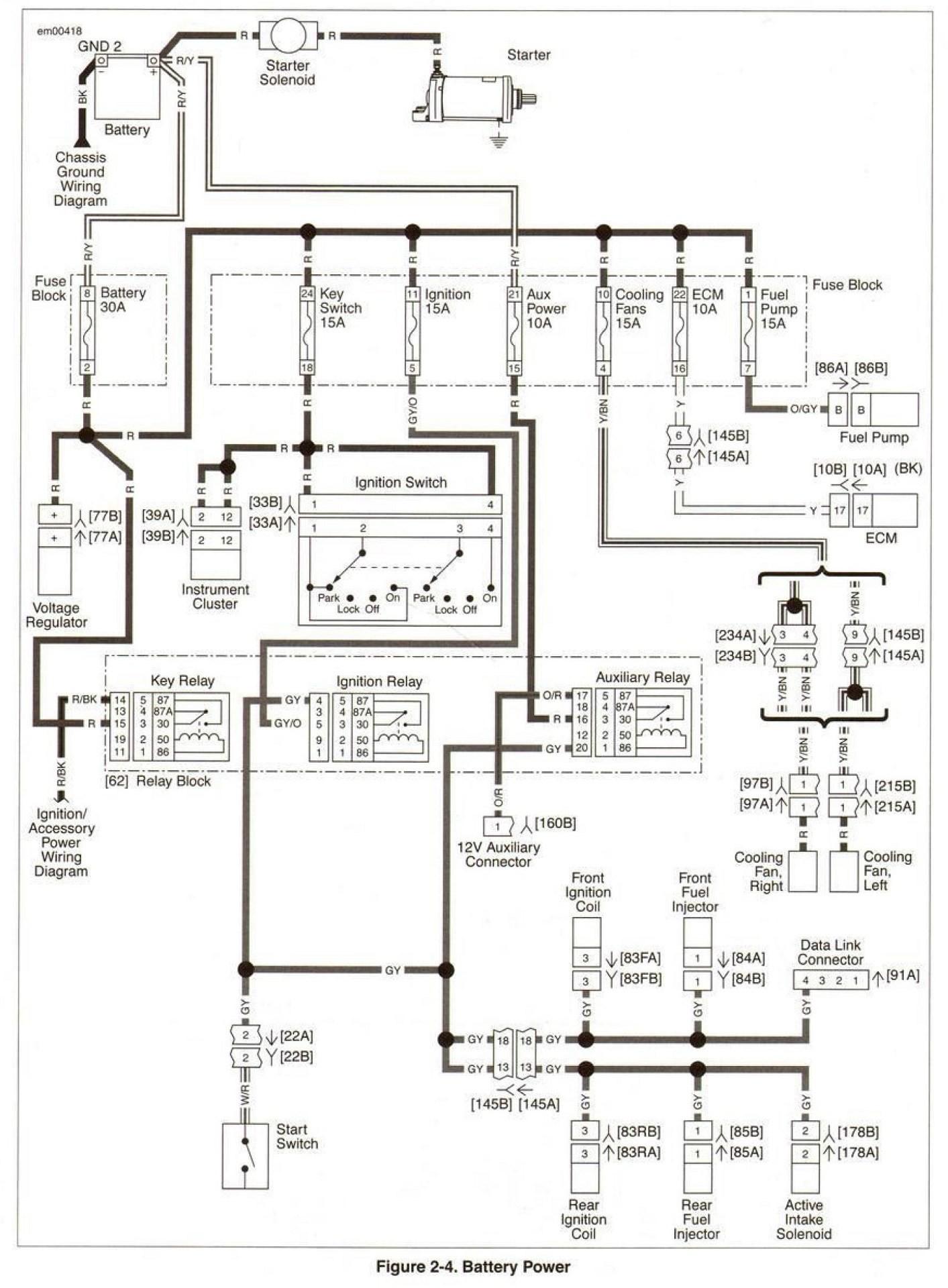 buell blast wiring diagram wiring diagram database