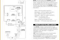 Scosche Loc2slsd Wiring Diagram Awesome Scosche Loc2sl Wiring Diagram Beautiful 6 Instructions 1