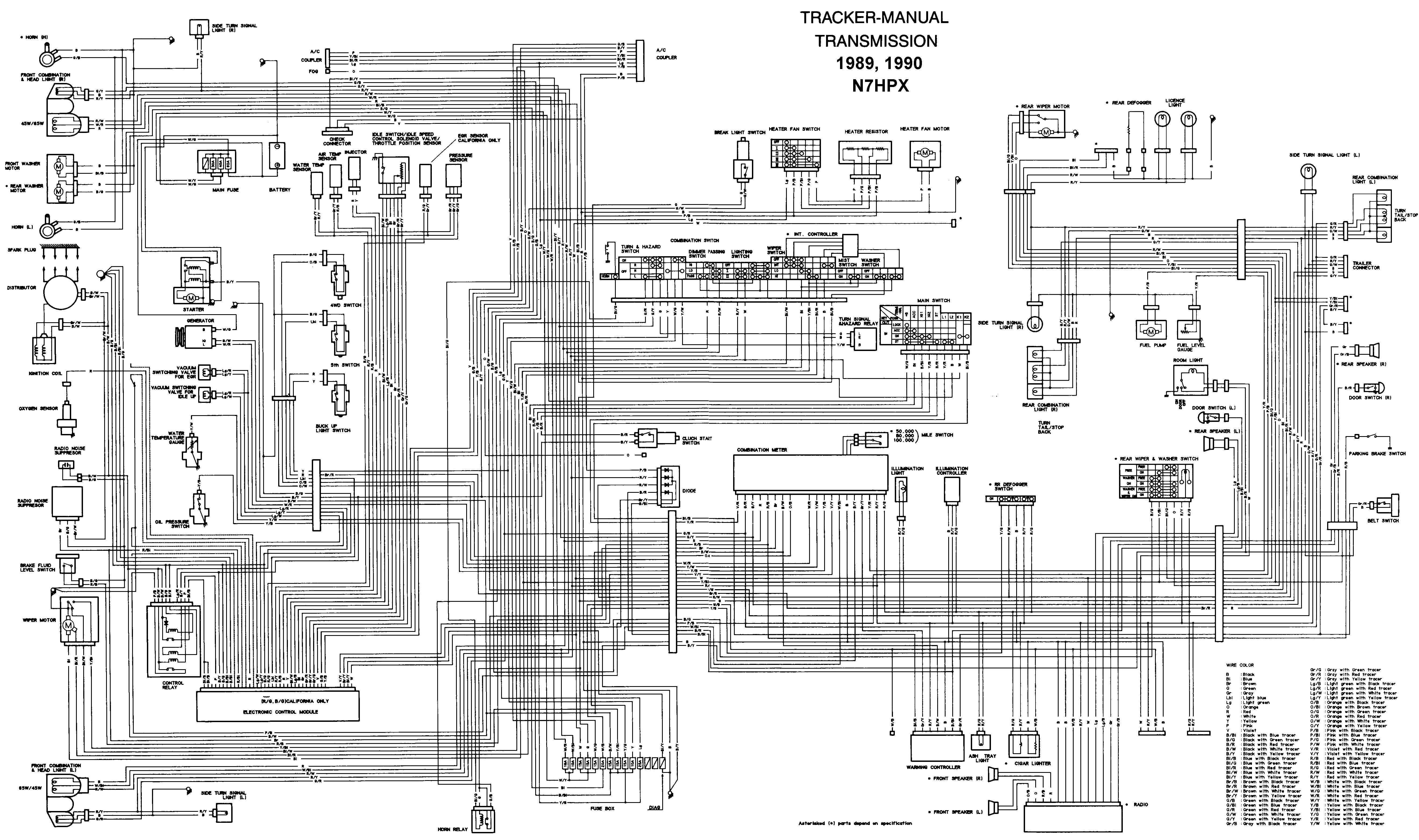 1990 suzuki samurai fuse box wiring wiring library
