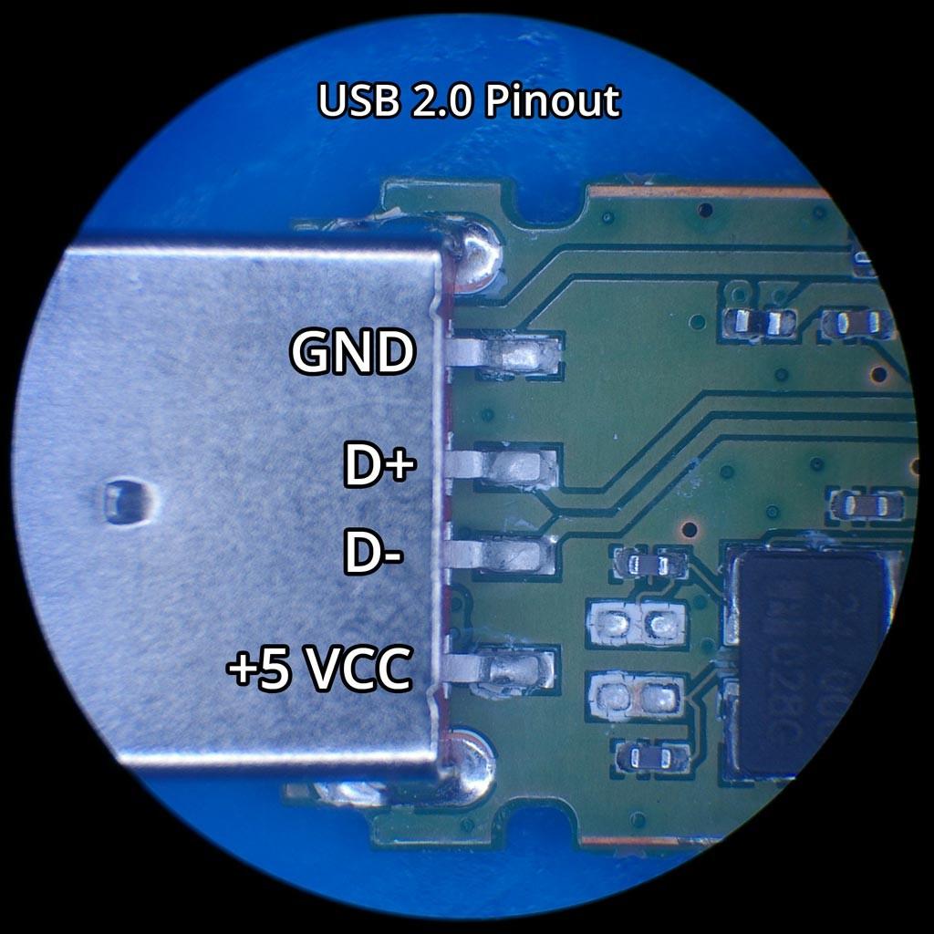 USB2 standard pinout