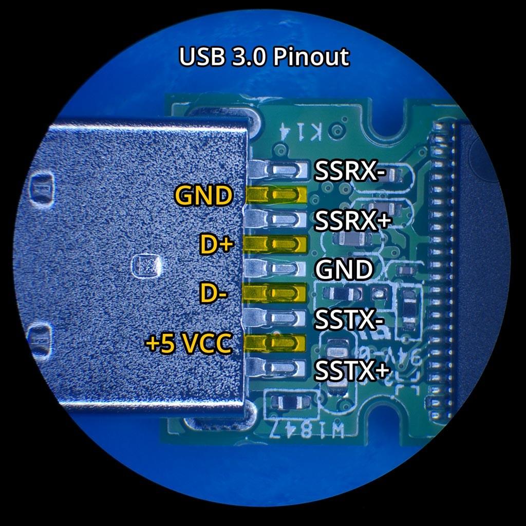 USB3 standard pinout