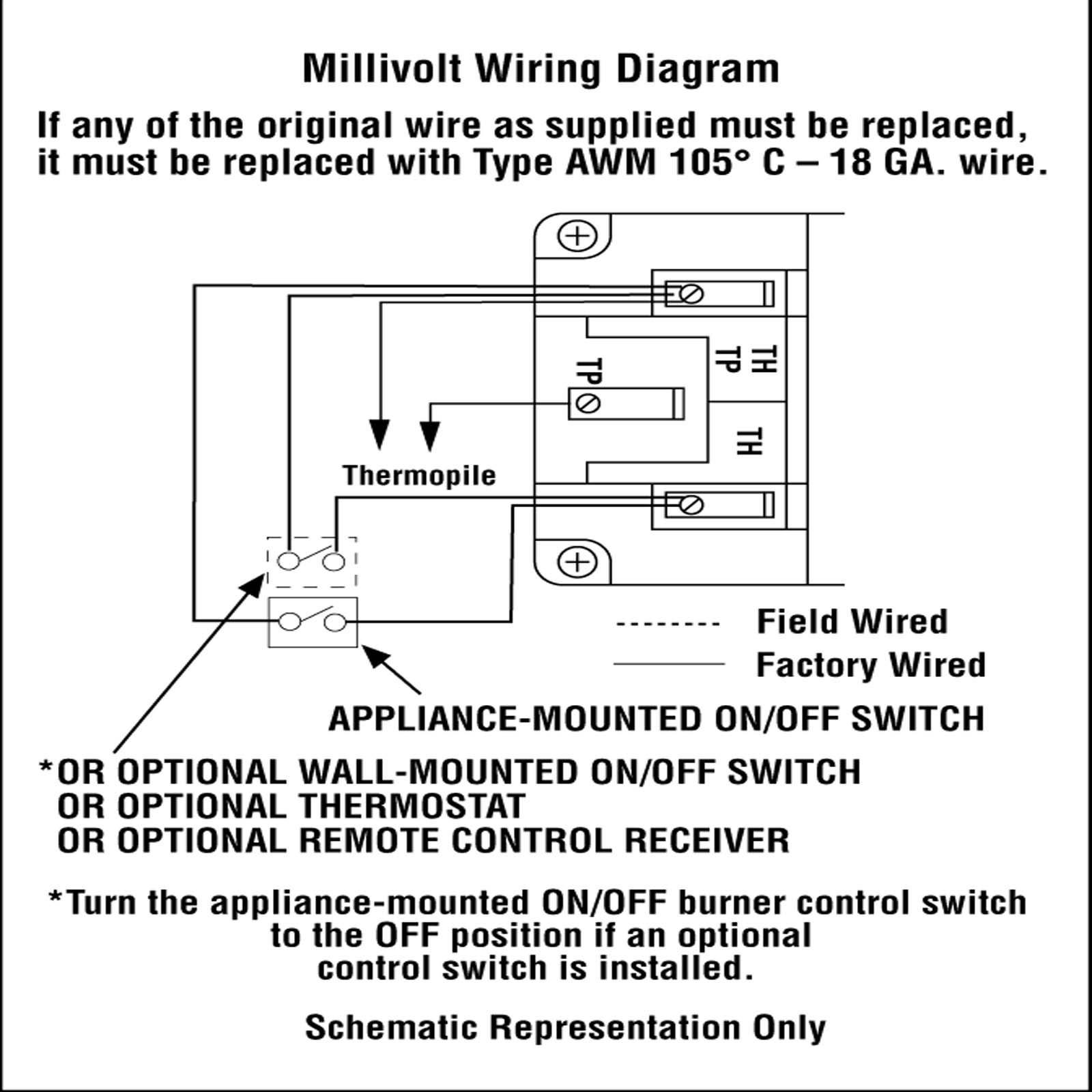 gas fireplace wiring diagram data schema
