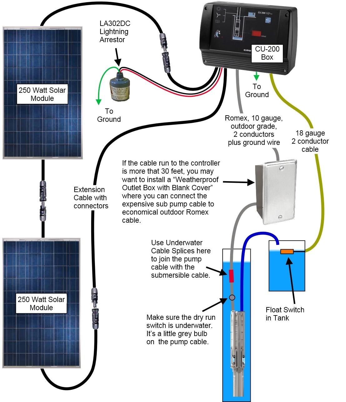 grundfos sqflex installation diagram