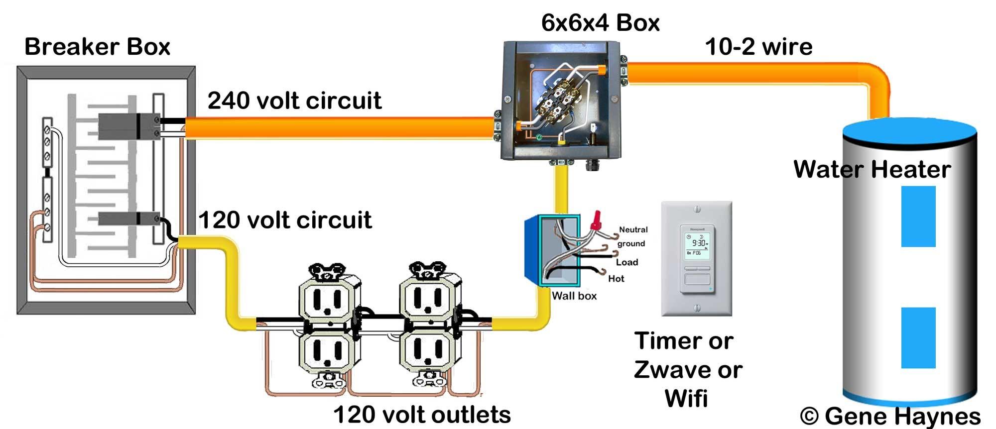 Basic household circuit ss finish wiring