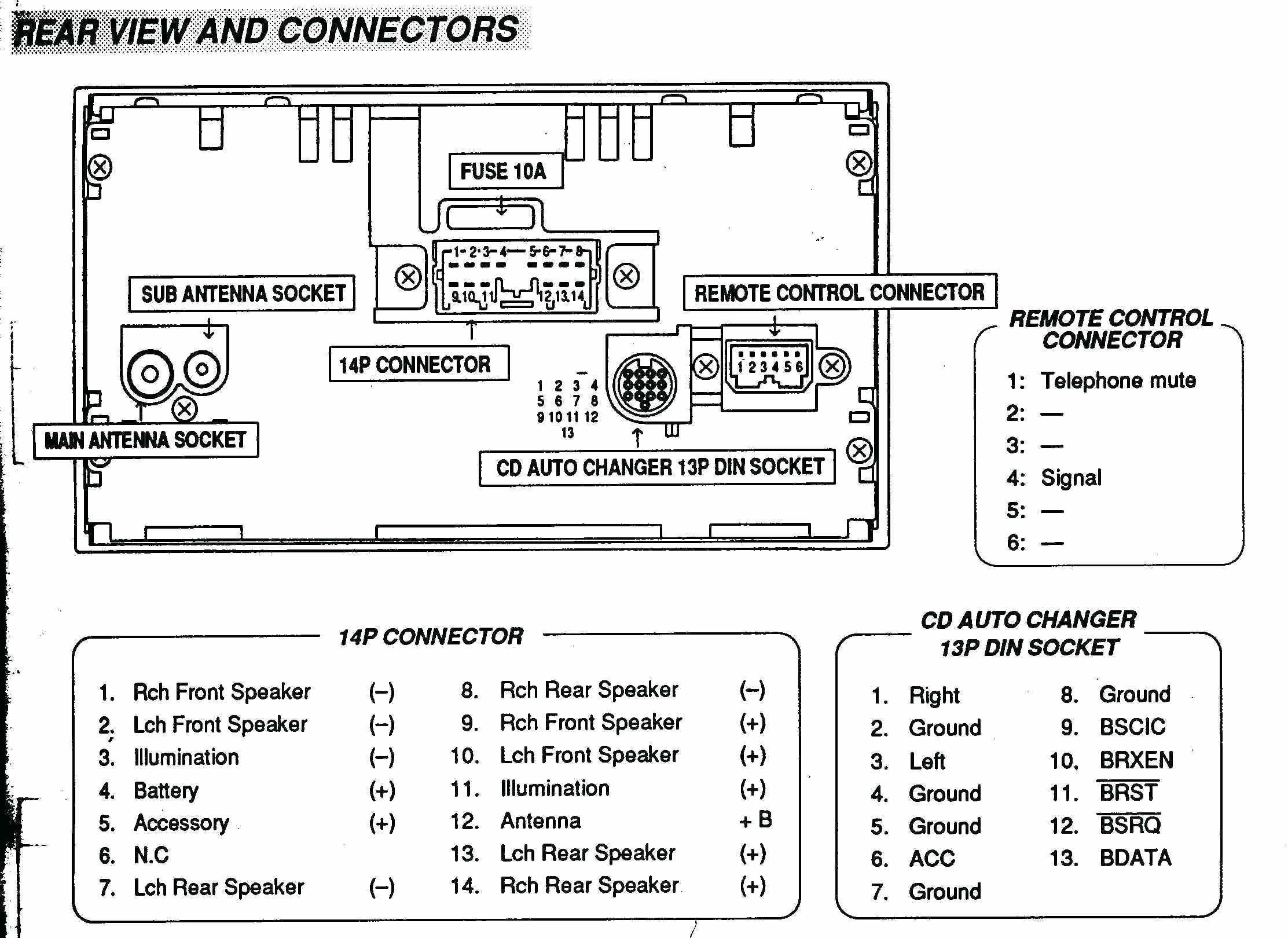 fujitsu ten limited radio wiring diagram inspirational perfect holiday rambler wiring diagram adornment best for of fujitsu ten limited radio wiring diagram