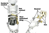 110 Plug Diagram Best Of Wiring A Plug: Replacing A Plug and Rewiring Electronics Family ...