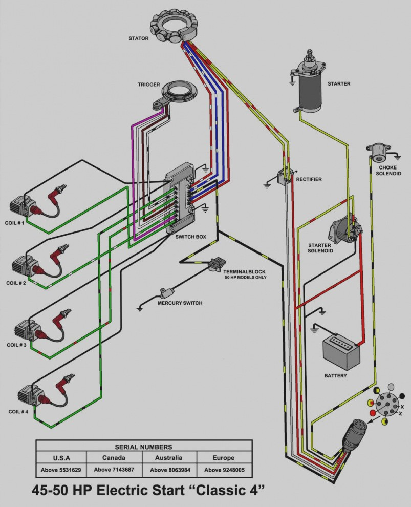 115 hp mercury outboard wiring diagram