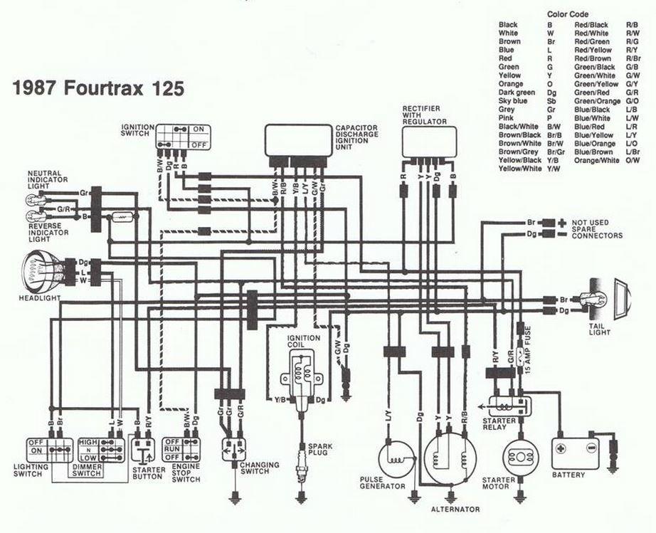 can am four wheeler wiring diagram