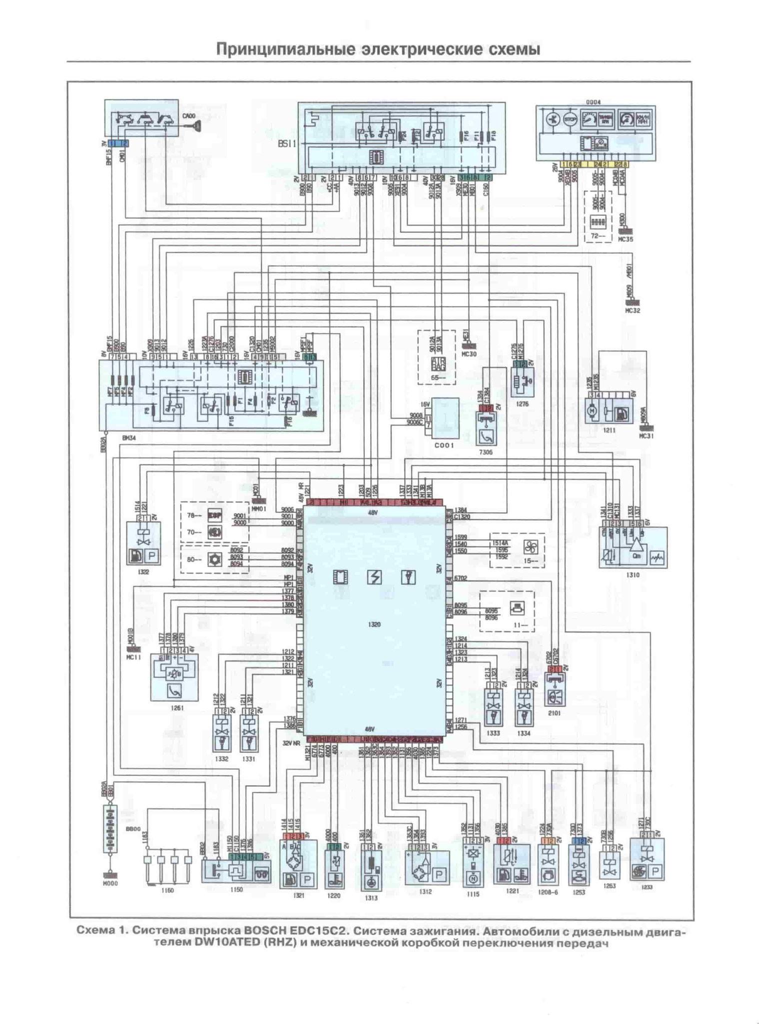 citroen c5 2005 wiring diagram