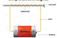 Circuit Diagram Of A the Eletromagnet Inspirational Electromagnet Stock Illustrations – 820 Electromagnet Stock ...
