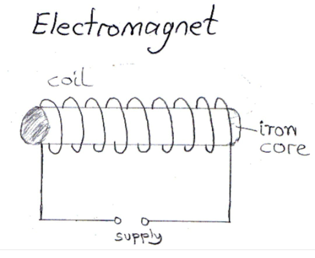 question a what is an electromagnet list any two usesb draw a labelled diagram to show how an electromagnet is madec sate the purpose of soft iron core used in making an electromagnetd list two ways of increasing the strength of an electromagnet if the material of the electromagnet is fixed