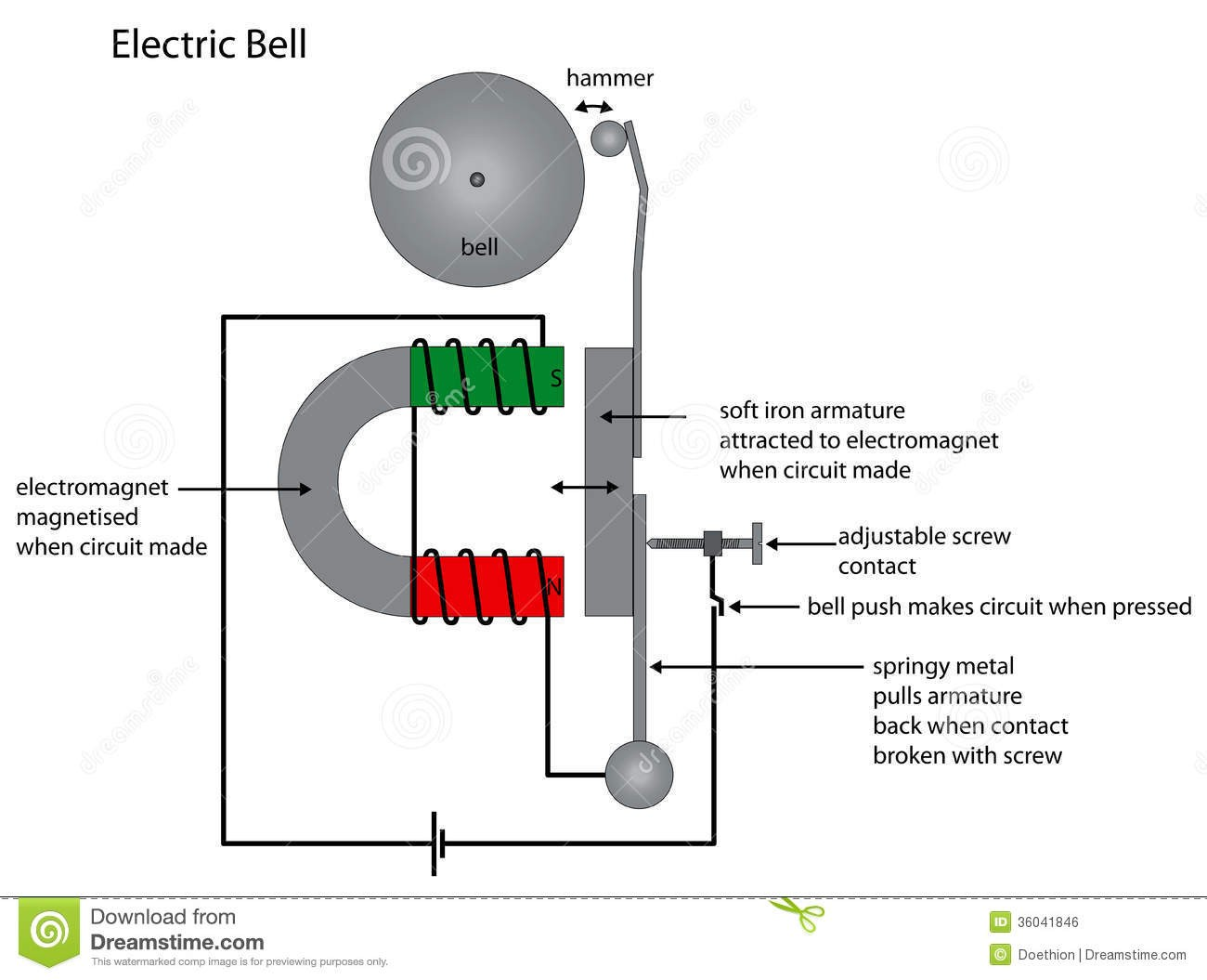 royalty free stock image electric bell diagram showing electromagnet use illustration image
