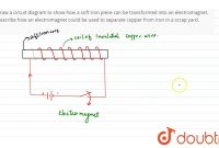 Circuit Diagram Of An Electromagnet Unique (a) Draw A Circuit Diagram to Show How A soft Iron Piece Can Be Transformed Into An Electromagnet