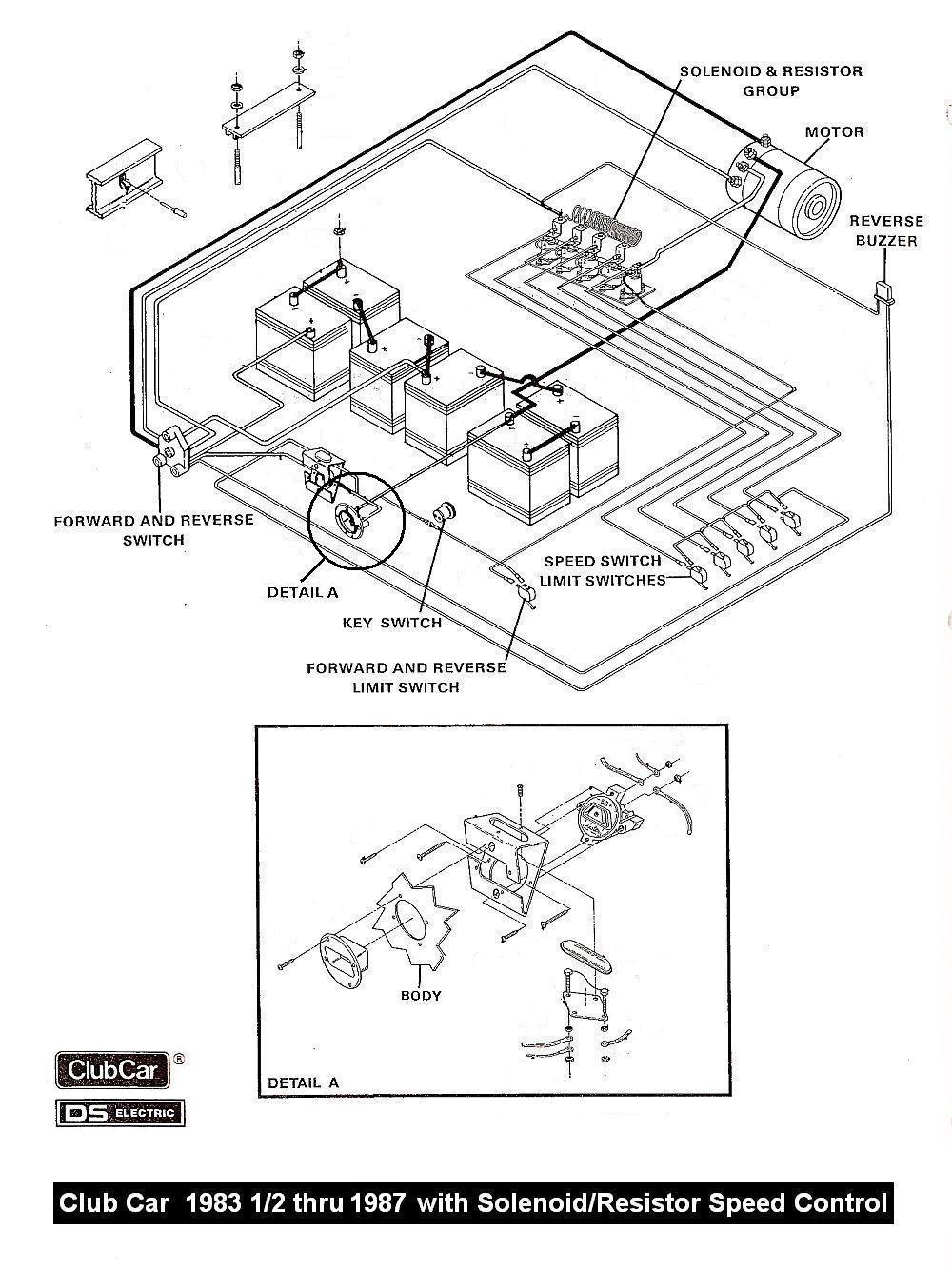 1996 club car ds wiring diagram