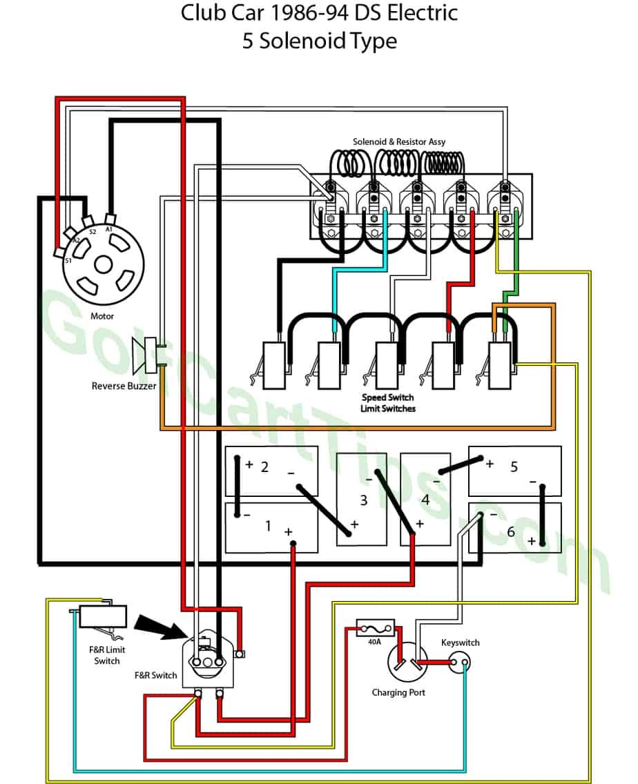 club car ds wiring diagrams 1981 to 2002