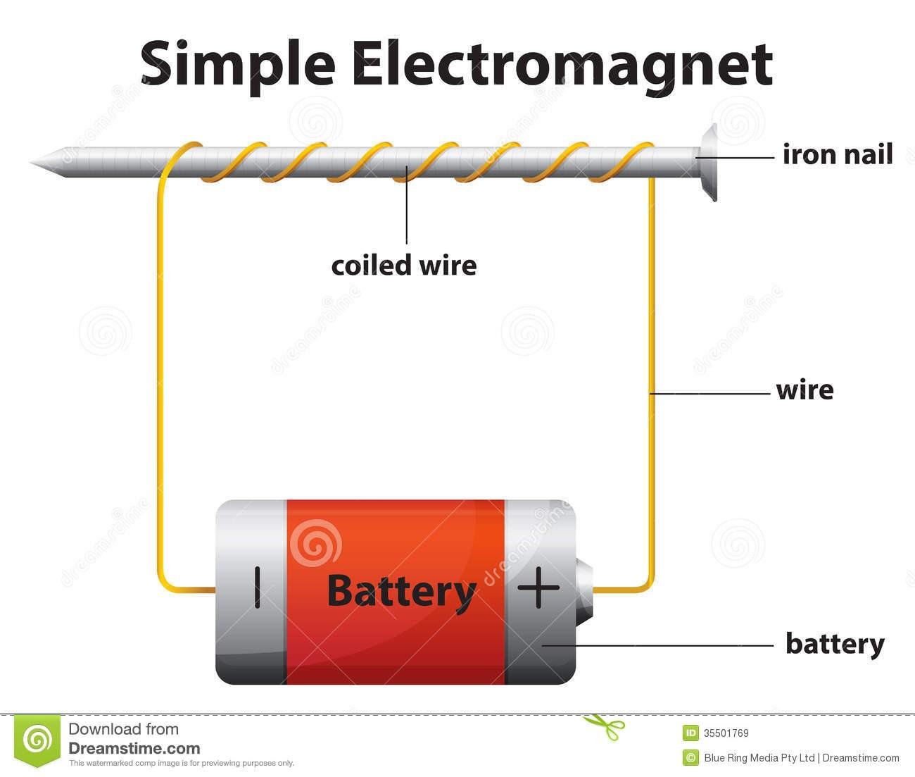 electromagnetml