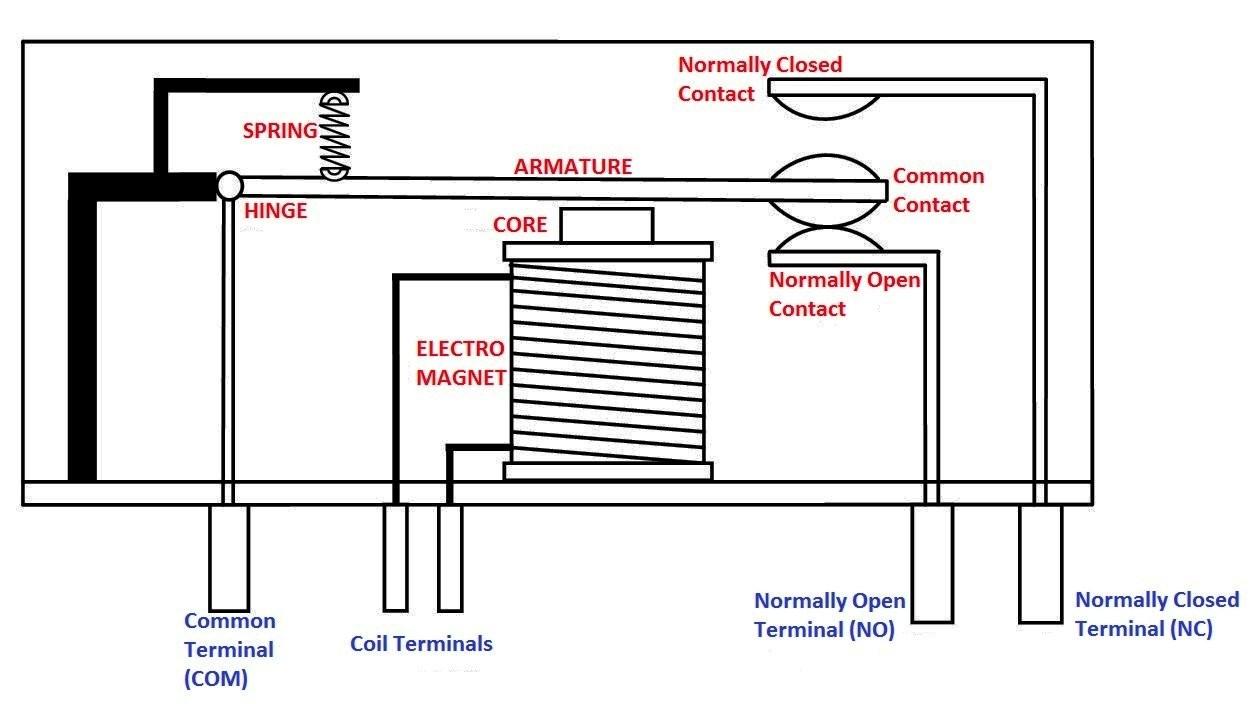 electromagnetic relay