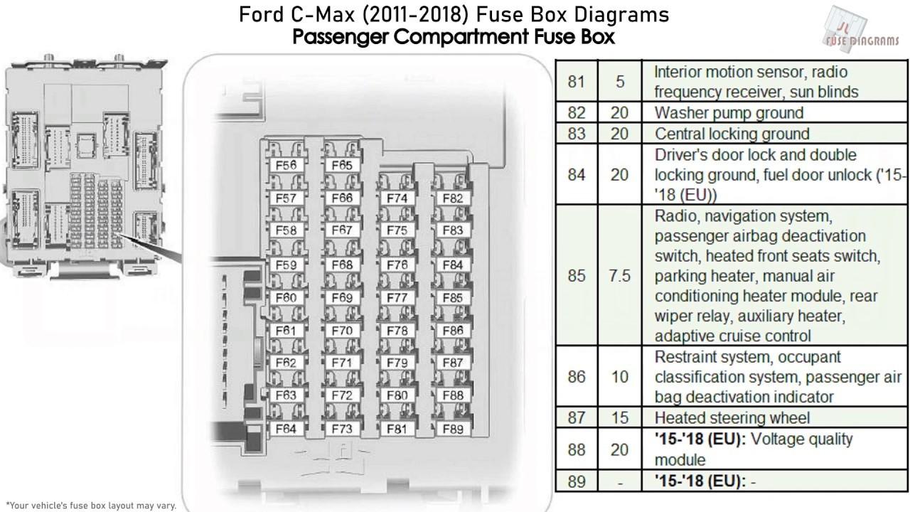 ford c max fuse diagram